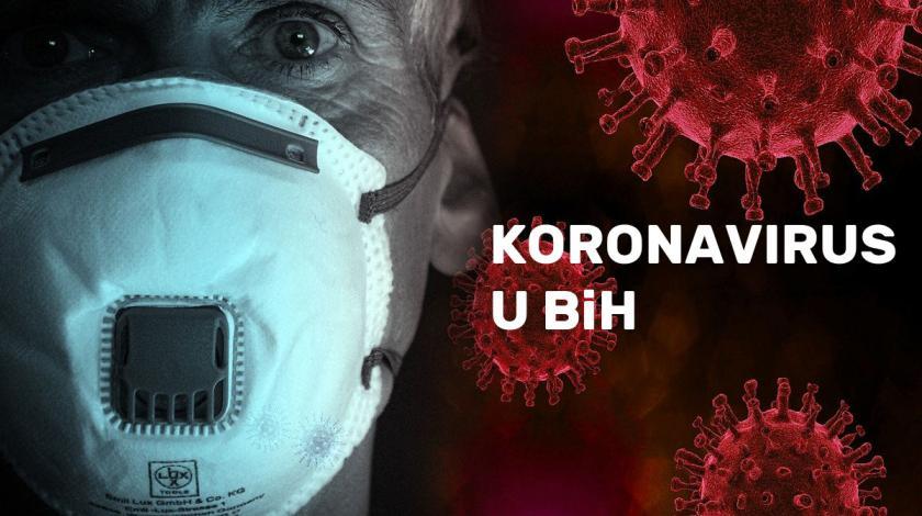 Zabrinjavajuće: Brojka zaraženih u BiH dostigla skoro 250 ljudi