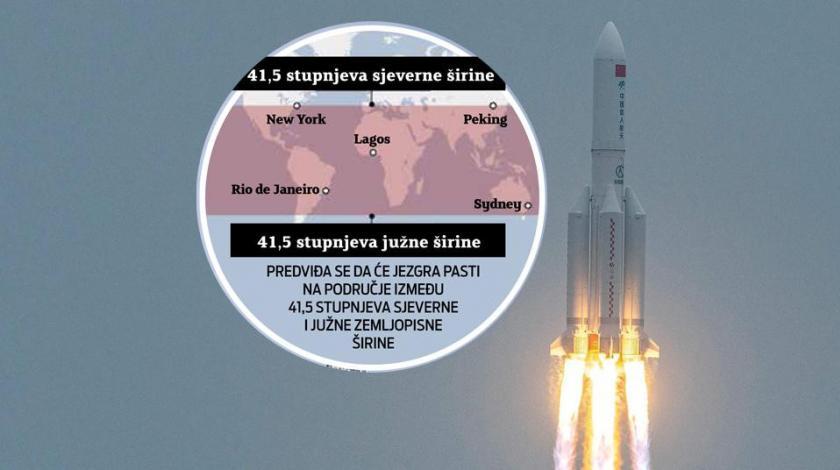 Gdje će se srušiti kineska raketa? Zona završava nedaleko od BiH i Hrvatske