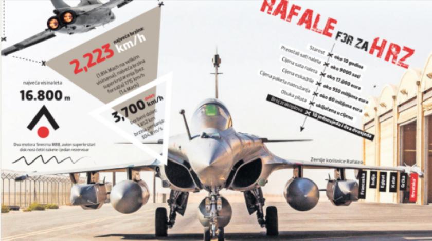 Čudesni Rafale: Pogledajte što sve može borbeni avion kojeg nabavlja Hrvatska